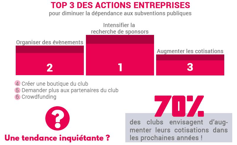 actions_entreprises