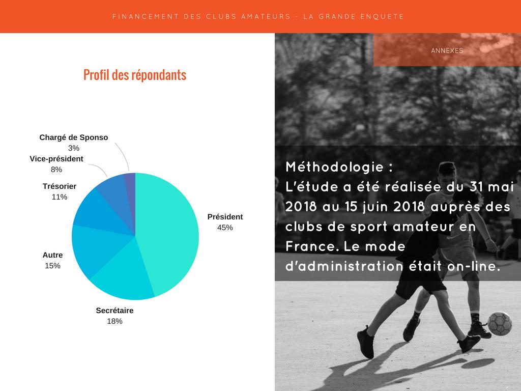 la_grande_enquete_sport_amateur